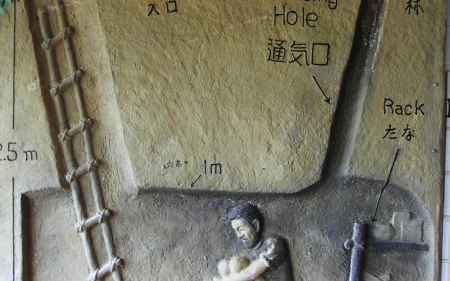 A model at Talofofo Falls Resort Park in Guam shows the layout of Cpl. Shoichi Yokoi's cave, in which he lived for 28 years after the end of World War II.