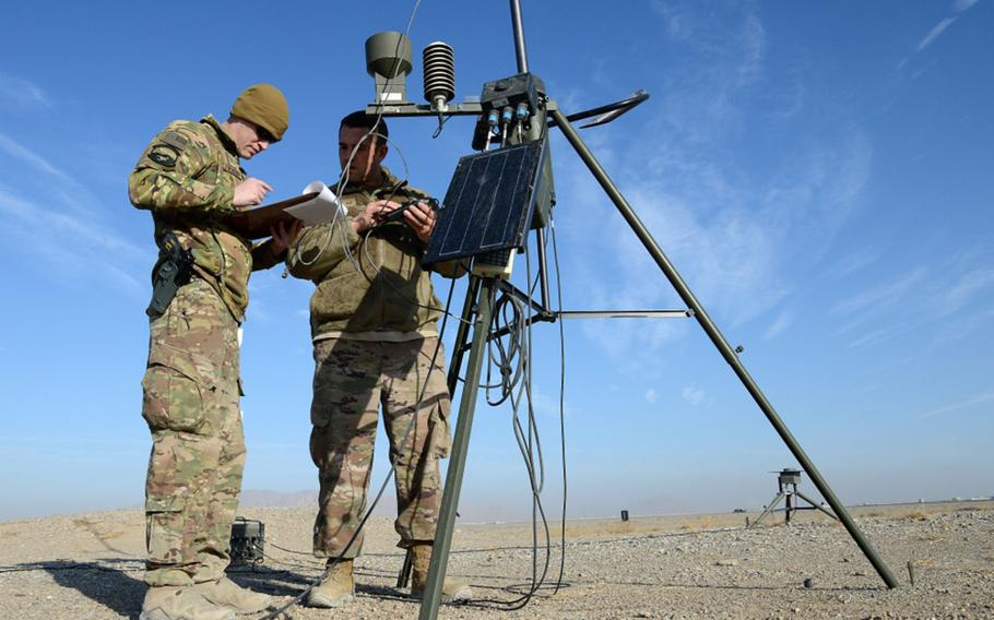 Staff Sgt. Tim Everhard, left, and Tech. Sgt. Michael Theos, 451st Expeditionary Operation Support Squadron weather forecaster craftsmen, complete an inventory on weather equipment Jan. 11, 2018, at Kandahar Air Field, Afghanistan.