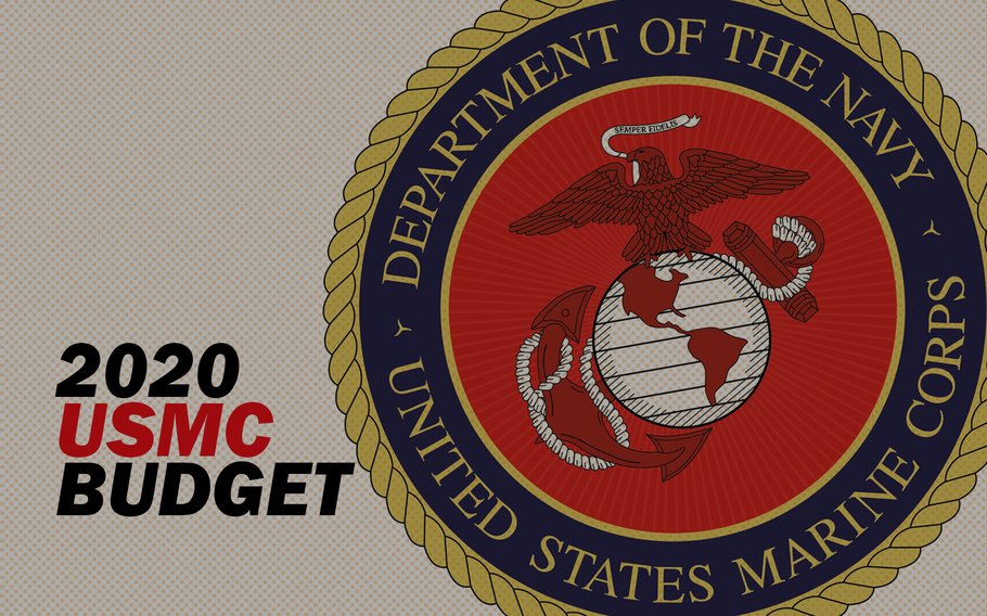 The Marine Corps budget would rise by about 6 percent, and end strength would also grow to 186,200 personnel under a proposal released Tuesday