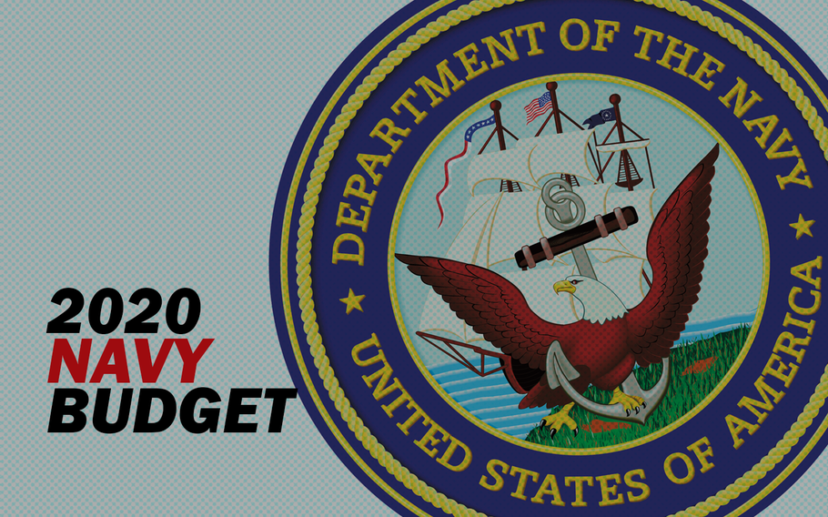 The Department of the Navy's total proposed budget, which includes funding for the Marine Corps, is $205.6 billion — making it the largest service request for fiscal year 2020.