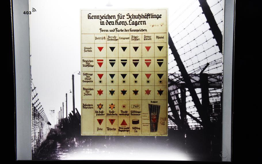 An exhibit inside the museum of the Documentation Center Nazi Party Rallying Grounds, showing the different classifications of prisoners at a concentration camp in Nuremberg, Germany. Classifications included political prisoner, Jewish and homosexual, and could be combined to include multiple classification types for a single prisoner.