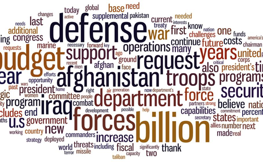 A word cloud of Defense Secretary Robert Gates' public remarks to Congress over the last four years, with the larger text representing the most frequently used words.