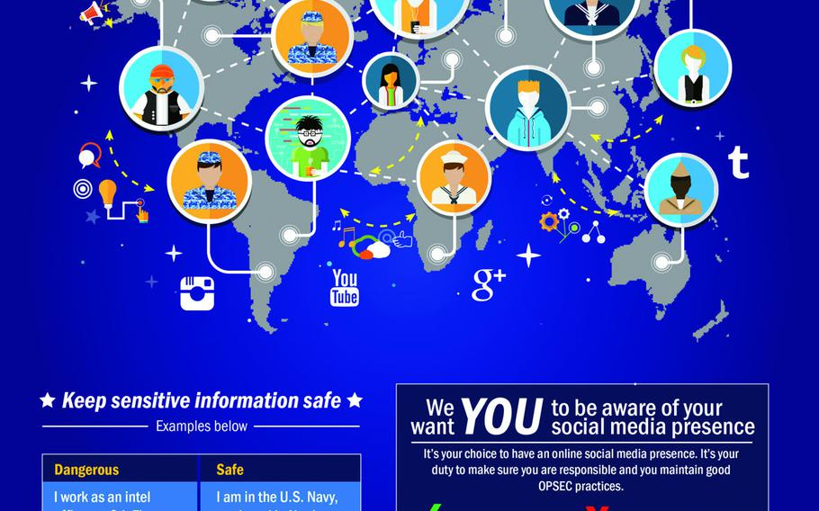 An information graphic about personal social media responsibility.