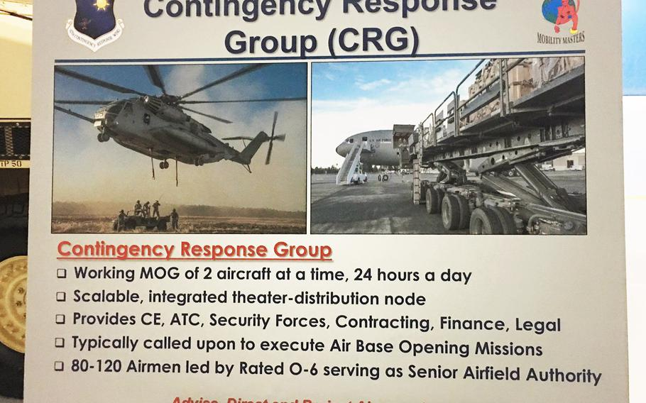 An illustration showing how a contingency response group works.