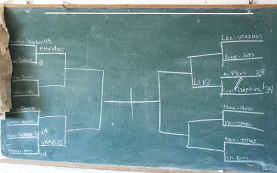 Living in a school does have some advantages, including the availability of chalkboards to keep track of tournaments. This one could determine who the top video football player is in Company C, 1st Battalion, 508th Infantry Regiment.