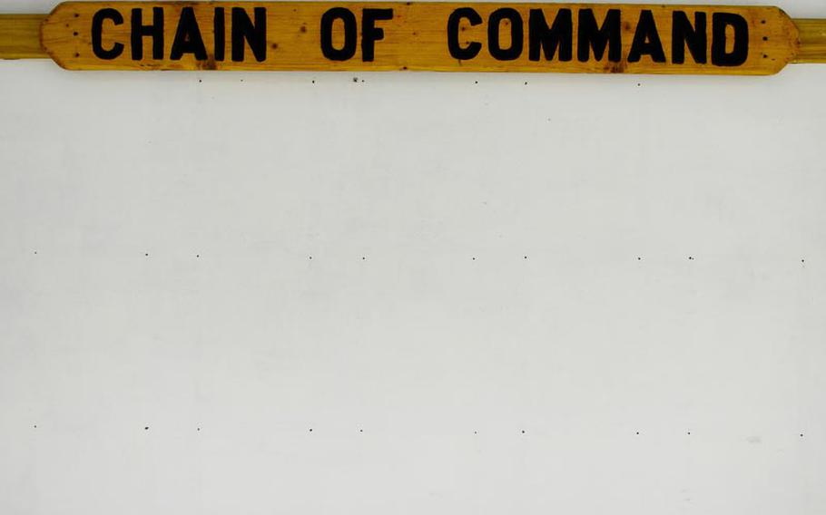 A chain of command display board on  Contingency Operating Base Basrah was stripped bare as nearly 800 services members leave Iraq daily to meet the withdrawal deadline of Dec. 31, 2011.