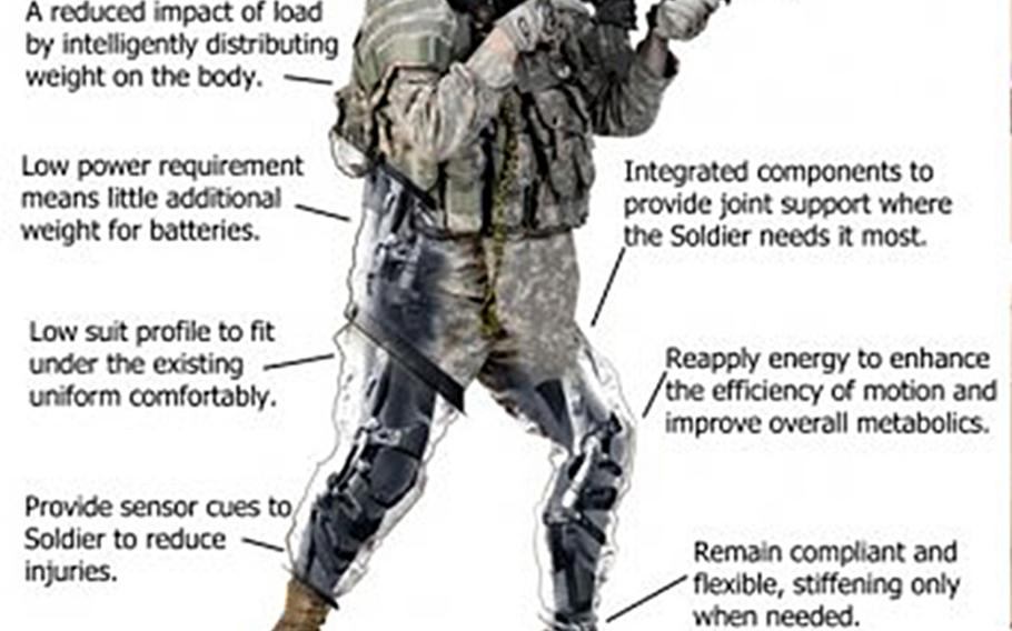 The Defense Advanced Research Projects Agency is working on the Warrior Web Project, which has many of the attributes of the Army's Tactical Assault Light Operator Suit concept.