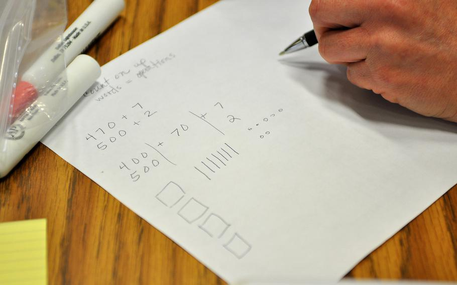 A teacher shows the different ways an addition problem can be solved during an educator training day on May 15, 2015, at Landstuhl Elementary Middle School, Landstuhl, Germany. The training was focused on the new pre-K to 5 college and career-ready math standards that will be implemented at all DODEA schools at the start of the upcoming school year.