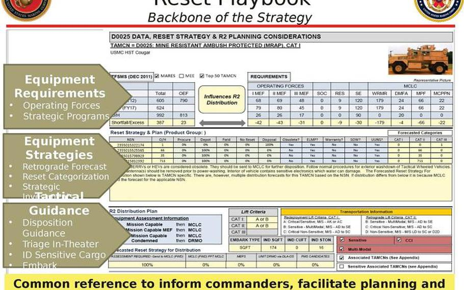 """A PowerPoint slide from the """"Military Industrial Powerpoint Complex"""" collection at the Internet Archive displays significant formatting issues. Random military slides will be part of a """"Military PowerPoint Karaoke"""" event in San Francisco in March."""