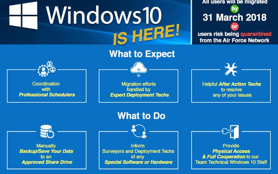 An informational graphic of the U.S Air Force Windows 10 migration deadline.