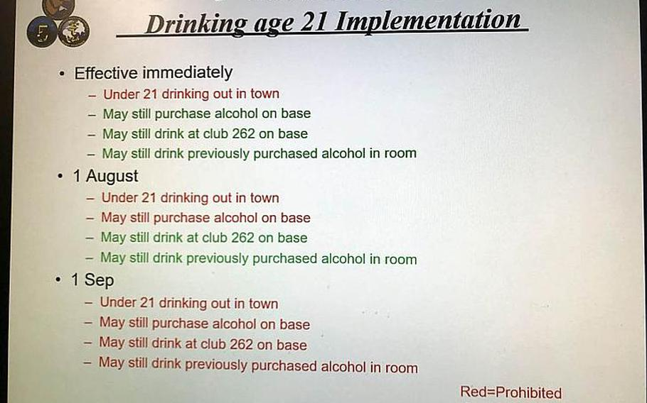 Servicemembers stationed in Bahrain received this message by phone Thursday afternoon outlining the military's new drinking age policy in the country.