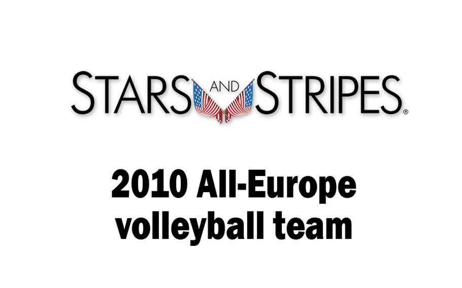 Photos and statistics for the players on the All-Europe first team.