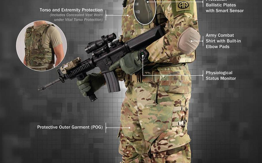 The new Torso and Extremities Protection system, which is slated to roll out in 2019 and has been undergoing field tests at bases across the United States. The light-weight plastic body armor will replace Kevlar-based protective equipment worn by U.S. troops.