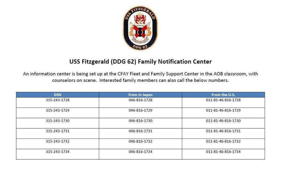 An information center staffed with counselors has opened at Yokosuka Naval Base's Community Readiness Center to brief the families of USS Fitzgerald crew members after the destroyer collided with a merchant vessel off the Japanese coast, Saturday, June 17, 2017.