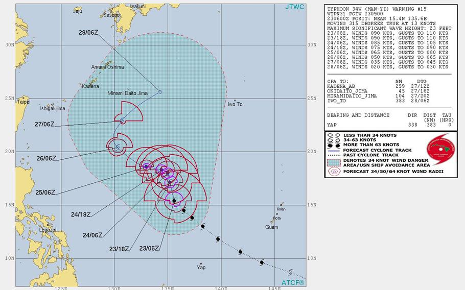 Typhoon Man-yi has peaked at 104-mph sustained winds and 127-mph gusts, according to the Joint Typhoon Warning Center.