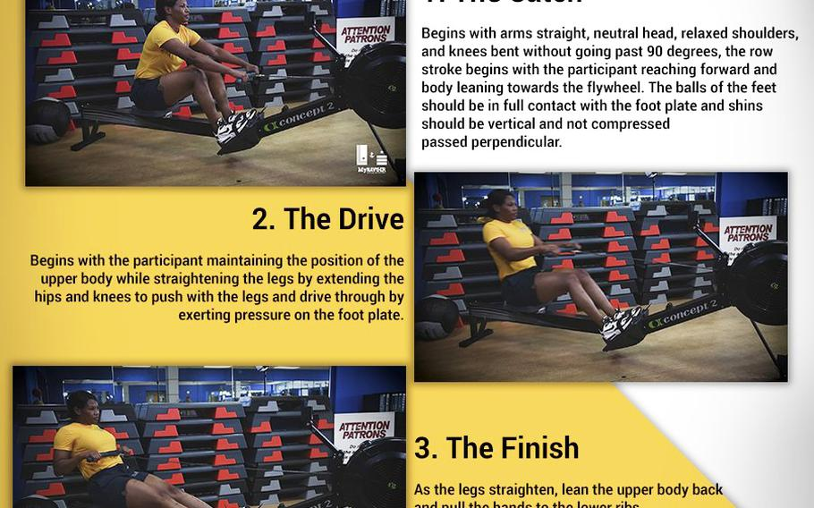 An infographic showing the correct form that sailors should maintain during the rowing event of the Navy's updated fitness test.