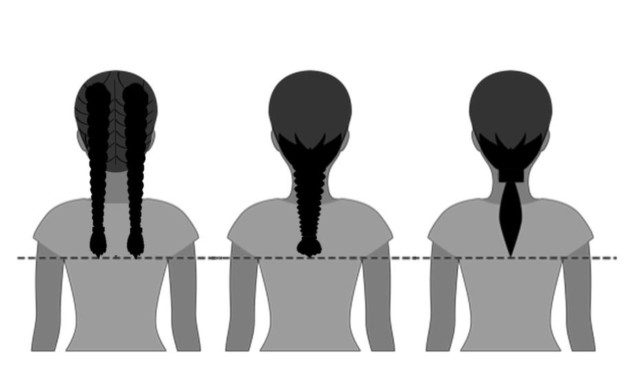 Beginning in February, female airmen can wear their hair in up to two braids or a single ponytail with bulk not exceeding the width of the head and length not extending below a horizontal line running between the top of each sleeve inseam at the under arm through the shoulder blades. In addition, women's bangs may now touch their eyebrows, but not cover their eyes.