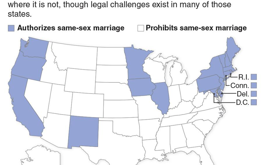 Benefits of same sex marriage